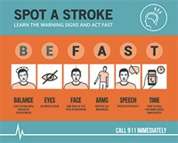 Stroke Prevention, Symptoms & Recovery
