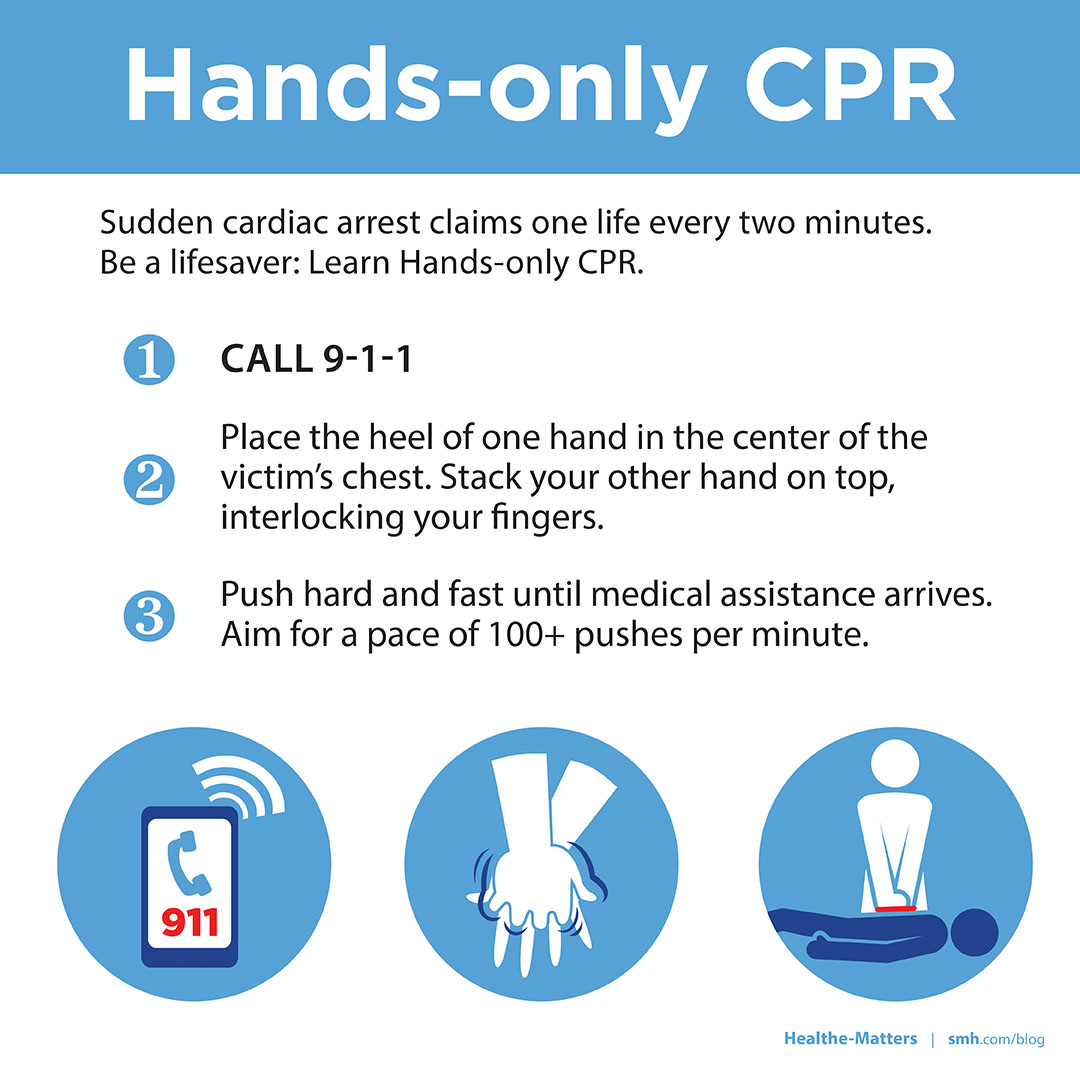 Hands Only CPR graphic, Sarasota Memorial