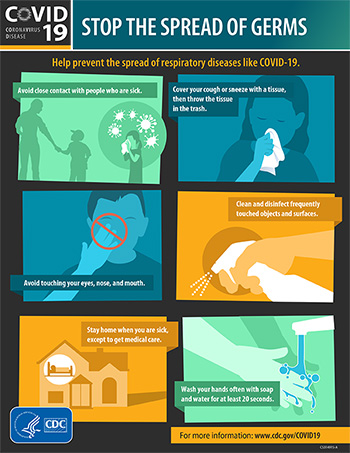 COVID-19 Prevention from CDC