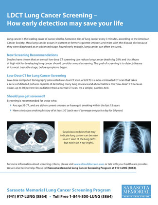 CT Lung Cancer Screening Program PAT